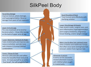 SilkPeel for Body