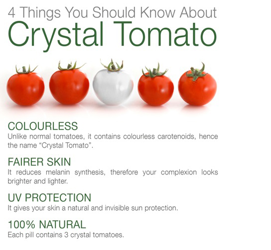 4 Things You should Know about Crystal Tomato